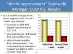 needs improvement statewide michigan cusp icu results