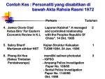 contoh kes personaliti yang disabitkan di bawah akta rahsia rasmi 197232