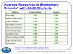 average resources in elementary schools with 49 96 students
