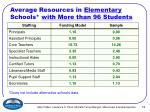 average resources in elementary schools with more than 96 students