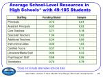 average school level resources in high schools with 49 105 students