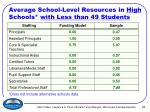 average school level resources in high schools with less than 49 students