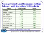 average school level resources in high schools with more than 105 students