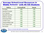 average school level resources in middle schools with 49 105 students