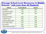 average school level resources in middle schools with less than 49 students