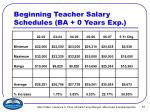 beginning teacher salary schedules ba 0 years exp