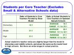 students per core teacher excludes small alternative schools data