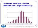 students per core teacher medium and large elementary