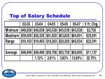top of salary schedule