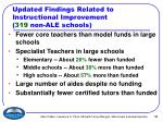 updated findings related to instructional improvement 319 non ale schools