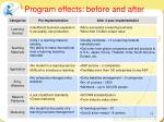 program effects before and after