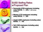 susd staffing ratios w proposed plan