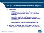 2 8m knowledge network a bif project