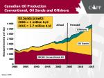 canadian oil production conventional oil sands and offshore