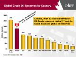 global crude oil reserves by country