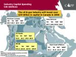 industry capital spending cdn billions