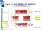 3 2 enfoque basado en procesos24