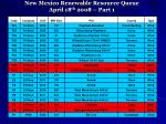 new mexico renewable resource queue april 18 th 2008 part 1