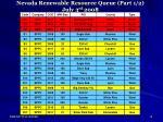 nevada renewable resource queue part 1 2 july 3 rd 2008