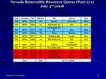 nevada renewable resource queue part 2 2 july 3 rd 2008