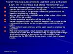 power flow case assumptions list from june 27th 2008 swat rttf technical sub group meeting part 2 2