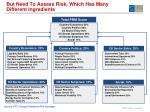 but need to assess risk which has many different ingredients