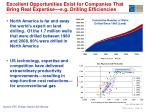 excellent opportunities exist for companies that bring real expertise e g drilling efficiencies