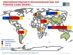 international interest in unconventional gas but potential looks smaller