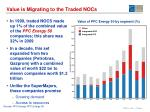 value is migrating to the traded nocs
