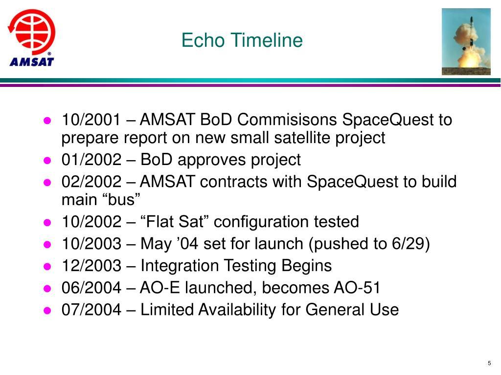 Echo Timeline