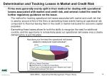 determination and tracking losses in market and credit risk