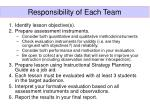 responsibility of each team32