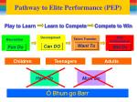 pathway to elite performance pep