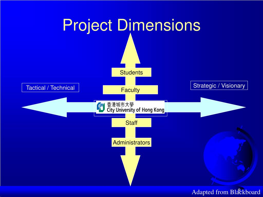 Project Dimensions