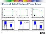 effects of gain offset and phase errors