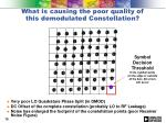 what is causing the poor quality of this demodulated constellation
