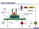 active analog opens