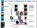 active contour tracking based on trigger waves