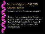 facts and figures capcsd national survey