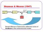 shannon weaver 1947
