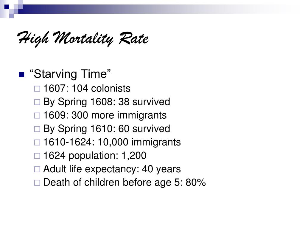 High Mortality Rate