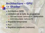 architecture gpu shader