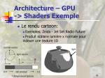 architecture gpu shaders exemple