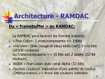 architecture ramdac18