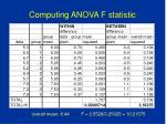 computing anova f statistic