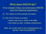 what does anova do