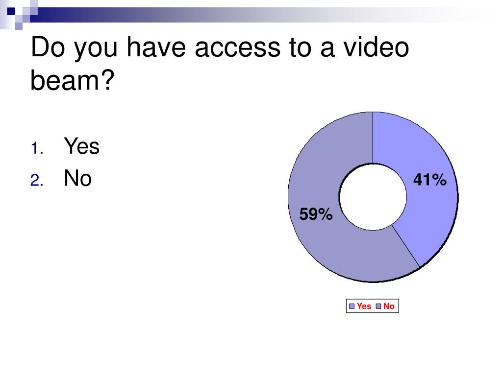 Do you have access to a video beam?