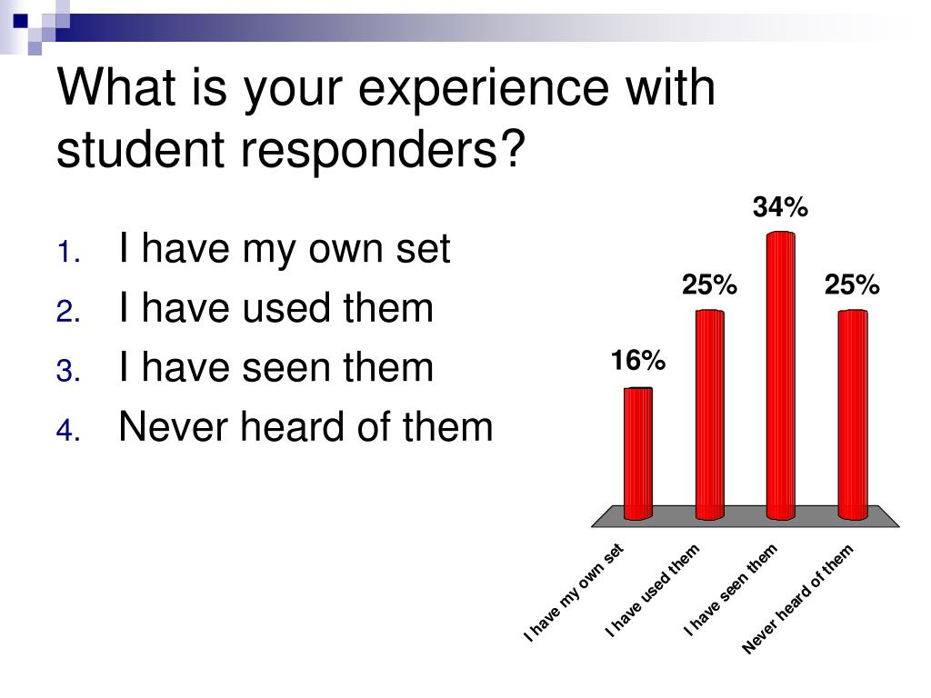 What is your experience with student responders?