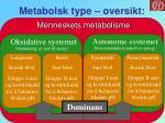 metabolsk type oversikt