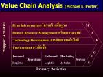 value chain analysis michael e porter